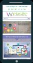 Website design Bangladesh